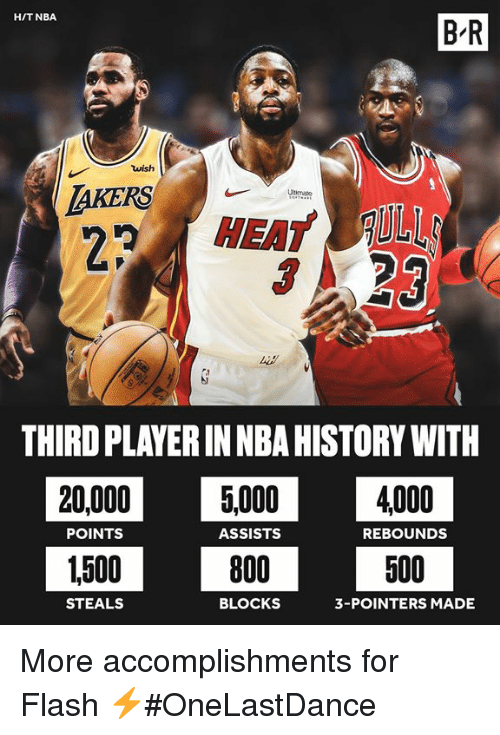 Nba, Heat, and History: H/T NBA  B-R  wish  AKERS  Ultime  HEAT  3  THIRD PLAYER IN NBA HISTORY WITH  20,000  5,0004  4000  POINTS  ASSISTS  REBOUNDS  1500  800  500  STEALS  BLOCKS  3-POINTERS MADE More accomplishments for Flash ⚡️#OneLastDance