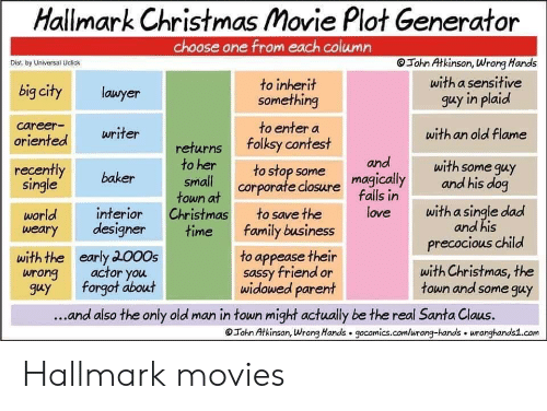 Lawyer: Hallmark Christmas Movie Plot Generator  choose one from each column  John Atkinson, Wrong Hands  Dist. by Universal Uclick  with a sensitive  to inherit  something  big city  lawyer  guy in plaid  career  oriented  to enter a  writer  with an old flame  folksy contest  returns  to her  small  town at  Christmas  time  and  with some guy  and his dog  recently  single  to stop some  corporate closure  baker  magically  falls in  love  with a single dad  and his  interior  designer  to save the  world  weary  family business  precocious child  to appease their  sassy friend or  widowed parent  early 2000s  actor you  forgot about  with the  with Christmas, the  town and some guy  wrong  guy  ...and also the only old man in town might actually be the real Santa Claus.  Tohn Atkinson, Wrong Hands gocomics.com/urong-hands wuronghands1.com Hallmark movies