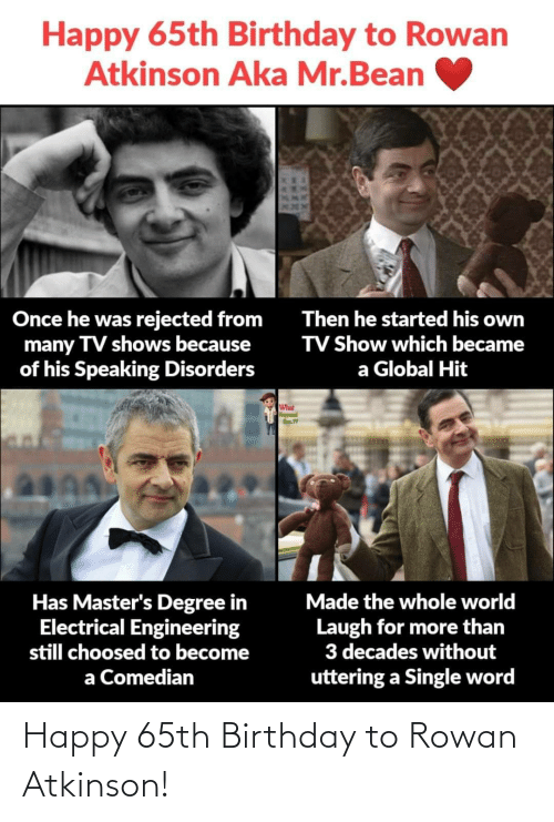 Global: Happy 65th Birthday to Rowan  Atkinson Aka Mr.Bean  Once he was rejected from  many TV shows because  of his Speaking Disorders  Then he started his own  TV Show which became  a Global Hit  What  Has Master's Degree in  Electrical Engineering  still choosed to become  Made the whole world  Laugh for more than  3 decades without  uttering a Single word  a Comedian  XXAMI Happy 65th Birthday to Rowan Atkinson!