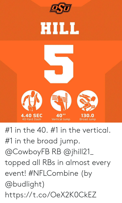 """Memes, 🤖, and Sec: HILL  3  4.40 SEC  40-Yard Dash  40""""  Vertical Jump  130.0  Broad Jump #1 in the 40. #1 in the vertical. #1 in the broad jump.  @CowboyFB RB @jhill21_  topped all RBs in almost every event! #NFLCombine  (by @budlight) https://t.co/OeX2K0CkEZ"""