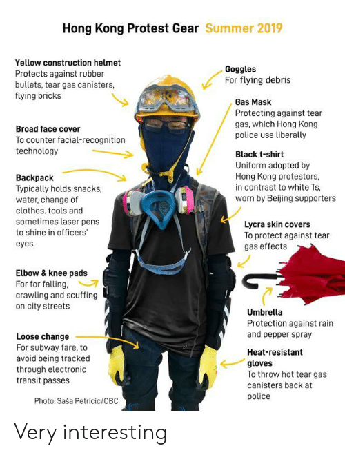 Beijing, Clothes, and Police: Hong Kong Protest Gear Summer 2019  Yellow construction helmet  Goggles  For flying debris  Protects against rubber  bullets, tear gas canisters,  flying bricks  Gas Mask  Protecting against tear  gas, which Hong Kong  police use liberally  Broad face cover  To counter facial-recognition  technology  Black t-shirt  Uniform adopted by  Hong Kong protestors  in contrast to white Ts,  worn by Beijing supporters  Backpack  Typically holds snacks,  water, change of  clothes. tools and  sometimes laser pens  Lycra skin covers  To protect against tear  gas effects  to shine in officers  eyes.  Elbow& knee pads  For for falling,  crawling and scuffing  on city streets  Umbrella  Protection against rain  and pepper spray  Loose change  For subway fare, to  avoid being tracked  through electronic  transit passes  Heat-resistant  gloves  To throw hot tear gas  canisters back at  police  Photo: Saša Petricic/CBC Very interesting