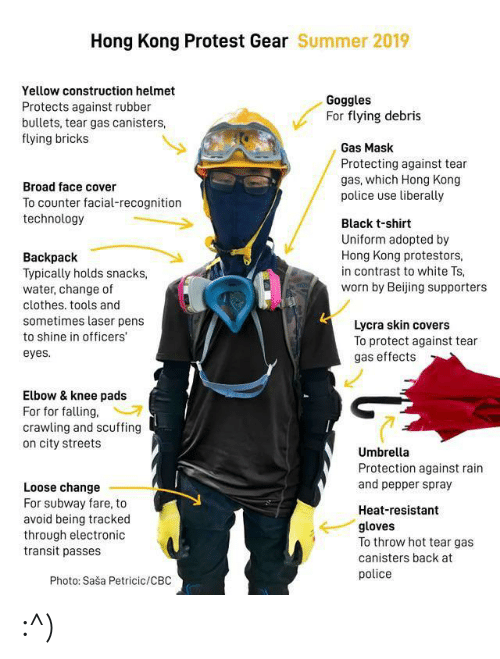 Beijing, Clothes, and Police: Hong Kong Protest Gear Summer 2019  Yellow construction helmet  Goggles  For flying debris  Protects against rubber  bullets, tear gas canisters,  flying bricks  Gas Mask  Protecting against tear  gas, which Hong Kong  police use liberally  Broad face cover  To counter facial-recognition  technology  Black t-shirt  Uniform adopted by  Hong Kong protestors  in contrast to white Ts,  worn by Beijing supporters  Backpack  Typically holds snacks,  water, change of  clothes. tools and  sometimes laser pens  Lycra skin covers  To protect against tear  gas effects  to shine in officers'  eyes.  Elbow& knee pads  For for falling,  crawling and scuffing  on city streets  Umbrella  Protection against rain  and pepper spray  Loose change  For subway fare, to  avoid being tracked  through electronic  transit passes  Heat-resistant  gloves  To throw hot tear gas  canisters back at  police  Photo: Saša Petricic/CBC :^)