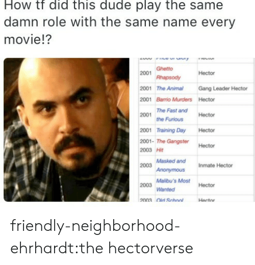 Dude, Ghetto, and Target: How tf did this dude play the same  damn role with the same name every  movie!?  rIne v ury  Ghetto  2001  Hector  Rhapsody  2001 The Animal  Gang Leader Hector  2001 Bario Murders Hector  The Fast and  2001  Hector  the Furious  2001 Training Day  Hector  2001- The Gangster  Hector  2003 Hit  Masked and  2003  Inmate Hector  Anonymous  Malibu's Most  2003  Hector  Wanted  2003 Old Sehonl  Hector friendly-neighborhood-ehrhardt:the hectorverse