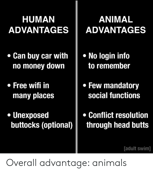 mandatory: HUMAN  ADVANTAGESADVANTAGES  ANIMAL  Can buy car withNo login info  no money down  to remember  Few mandatory  social functions  . Free wifi in  many places  . Unexposed  Conflict resolution  buttocks (optional)through head butts  adult swim] Overall advantage: animals