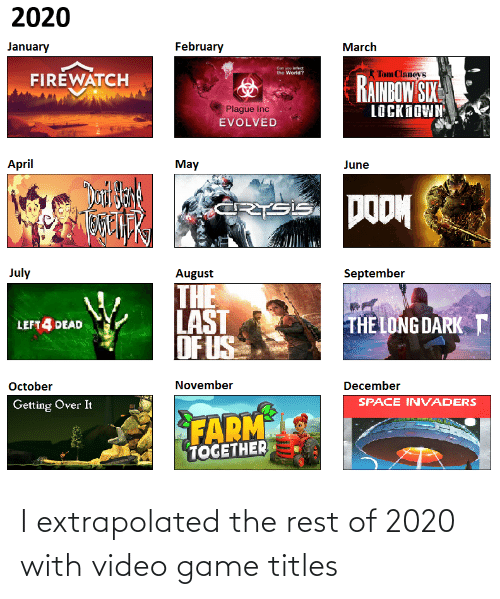 Game: I extrapolated the rest of 2020 with video game titles
