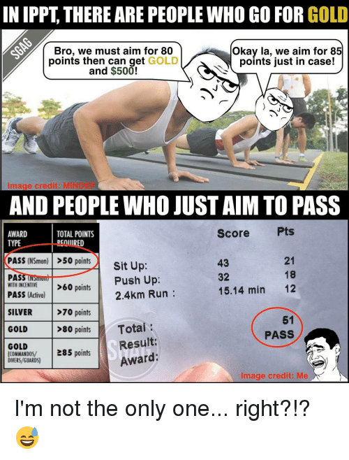 commandos: IN IPPT THERE ARE PEOPLEWHO GO FOR GOLD  Bro, we must aim for 80  Okay la, we aim for 85  points just in case!  points then can get GOLD  and $500!  MIN  Image credit  AND PEOPLE WHO JUST AIM TO PASS  Score  TOTAL POINTS  AWARD  TYPE  REQUIRED  PASS (NSmen)  >50 points  O  Sit Up  21  32  PAS  Push Up  WITH INCENTIVE  >60 points  15, 14 min  12  PASS (Active)  2.4km Run  >70 points  SILVER  51  >80 points  Total  GOLD  PASS  Result:  GOLD  (COMMANDOS/  285 points  Award  DIVERS GUARDS)  Image credit: Me I'm not the only one... right?!? 😅