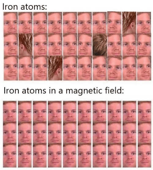 Iron, Magnetic Field, and  Field: Iron atoms:  Iron atoms in a magnetic field:
