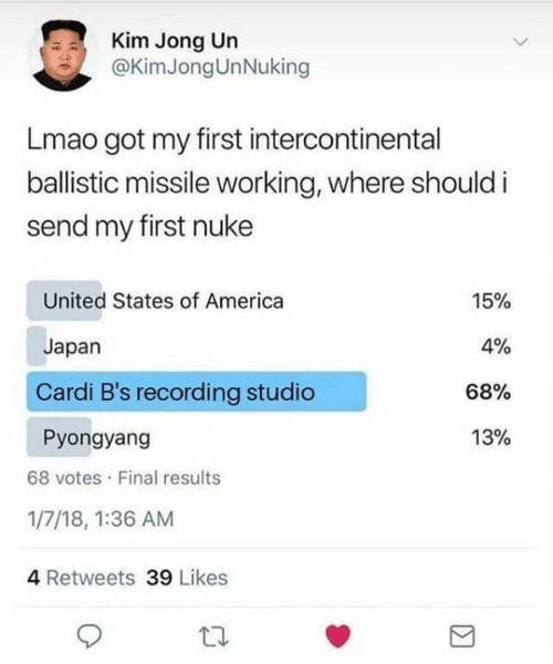 states of america: Kim Jong Un  @KimJongUnNuking  Lmao got my first intercontinental  ballistic missile working, where should i  send my first nuke  United States of America  15%  4%  Japan  Cardi B's recording studio  68%  13%  Pyongyang  68 votes Final results  1/7/18, 1:36 AM  4 Retweets 39 Likes