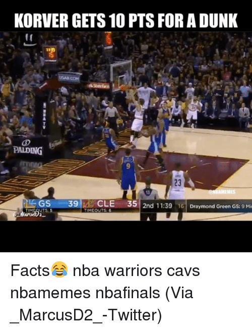 Basketball, Cavs, and Draymond Green: KORVER GETS 10 PTS FORADUNK  PADDING  AMEMES  GS 39  CLE  35  2nd 11:39 16  Draymond Green Gs: 9 Mir  UTS 5  TIMEOUTS: 6 Facts😂 nba warriors cavs nbamemes nbafinals (Via _MarcusD2_-Twitter)