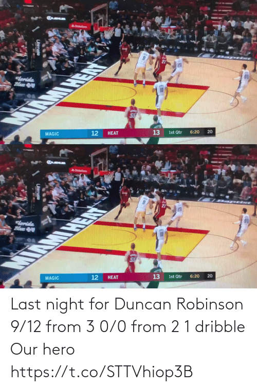 White People: Last night for Duncan Robinson   9/12 from 3 0/0 from 2 1 dribble   Our hero https://t.co/STTVhiop3B