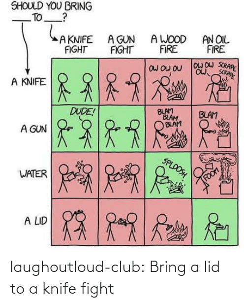 club: laughoutloud-club:  Bring a lid to a knife fight