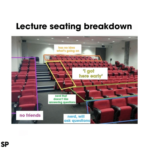 Friends, Nerd, and Got: Lecfure seafing breakdown  has no idea  what's going on  l got  here early  nerd that  doesn't like  answering questions  no friends  nerd, will  ask questions  SP