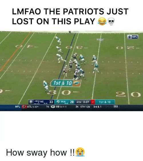 """7/11, Funny, and Nfl: LMFAO THE PATRIOTS JUST  LOST ON THIS PLAY """"  NFL  气(1st & 10  2 O  OMIA.6) 28 4TH 0:07 21 1st& 10  19-31  16-6)  NFLE> ATLI4-8) ●  14 GGB(6-7-11  344TH 1:26  3rd & 1  35) How sway how !!😭"""
