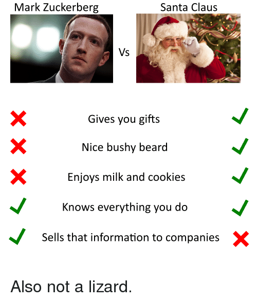 Beard, Cookies, and Dank: Mark Zuckerberg  Santa Claus  Vs  Gives you gifts  Nice bushy beard  Enjoys milk and cookies^  Knows everything you doV  Sells that information to companiesX Also not a lizard.