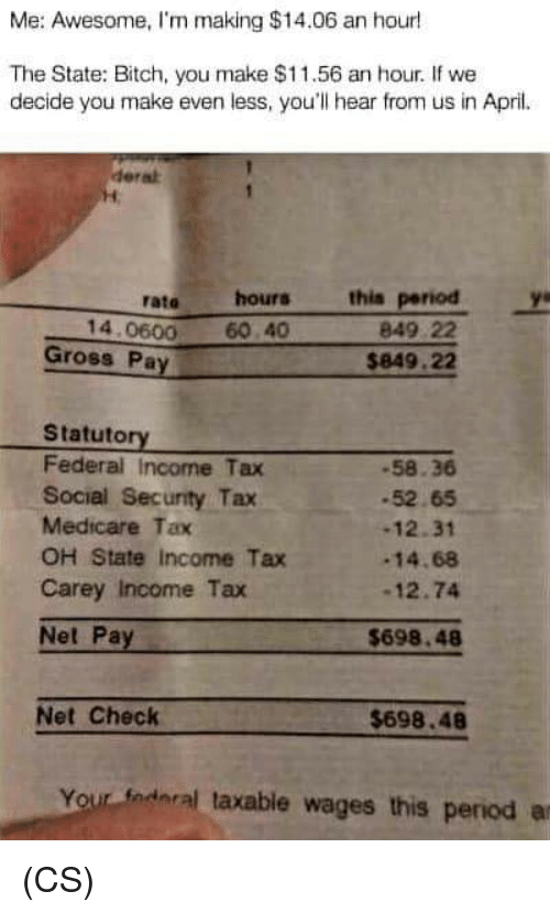 Medicare: Me: Awesome, I'm making $14.06 an hour!  The State: Bitch, you make $11.56 an hour. If we  decide you make even less, you'll hear from us in April  rate hoursthis period  849 22  14.0600 60.40  Gross Pay  $849.22  Statutory  Federal income Tax  Social Security Tax  Medicare Tax  OH State Income Tax  Carey Income Tax  -58.36  -52.65  -12.31  -14.68  -12.74  $698.48  Net Pay  Net Check  $698.48  Your fad  nral taxable wages this period ar (CS)