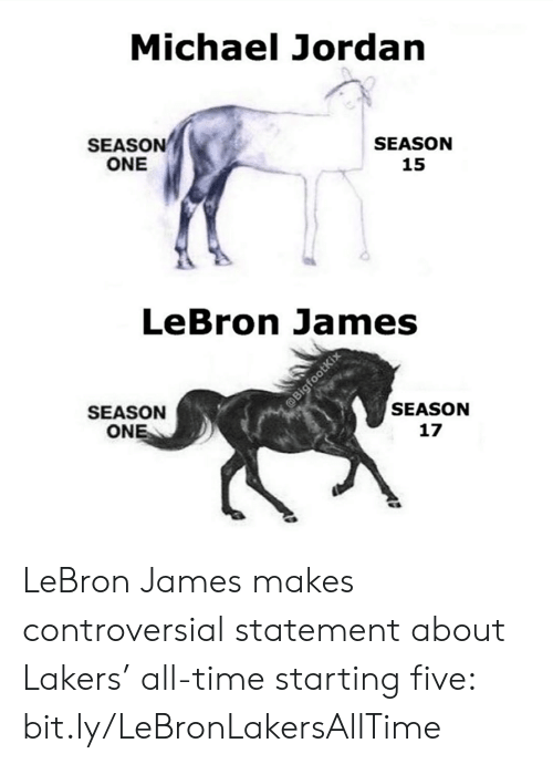 Los Angeles Lakers, LeBron James, and Michael Jordan: Michael Jordan  SEASON  ONE  SEASON  15  LeBron James  SEASON  @BigfootKix  SEASON  ONE  17 LeBron James makes controversial statement about Lakers' all-time starting five: bit.ly/LeBronLakersAllTime