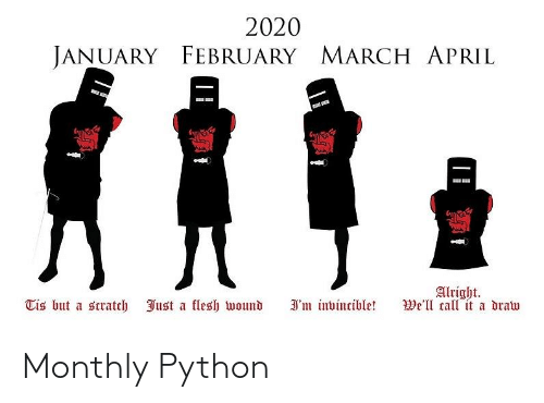 Python and Monthly: Monthly Python