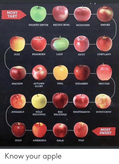 Empire: MOST  TART  GRANNY SMITH  PACIFIC ROSE  MCINTOSH  EMPIRE  BRAEBURN  LADY  CORTLAND  JAZZ  ENVY  OPAL  AUTUMN  SUGARBEE  SMITTEN  MACOUN  GLORY  JONAGOLD  GOLD  DELICIOUS  RED  DELICIOUS  SNAPDRAGON  HONEYCRISP  MOST  SWEET  FUJI  JUICI  AMBROSIA  GALA Know your apple