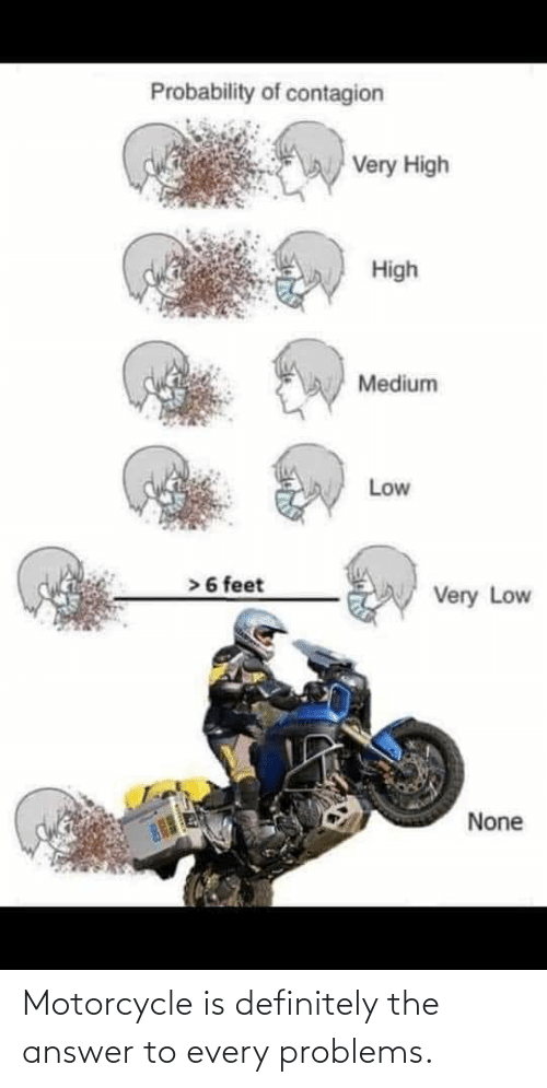 The Answer: Motorcycle is definitely the answer to every problems.