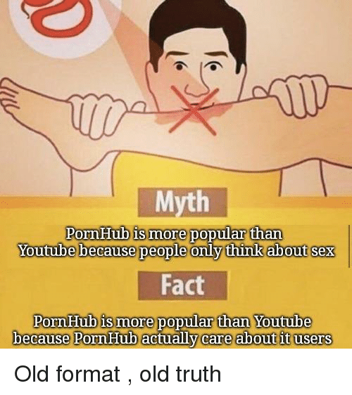 Pornhub, Sex, and youtube.com: Myth  Youtube because people only think about sex  Fact  Pornubis more popular than  Porn Hubis more popular than Youtube  because PornHub actually care aboutit users Old format , old truth