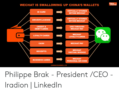 Na WECHAT IS SWALLOWING UP CHINA'S WALLETS VIRTUALLY STORED