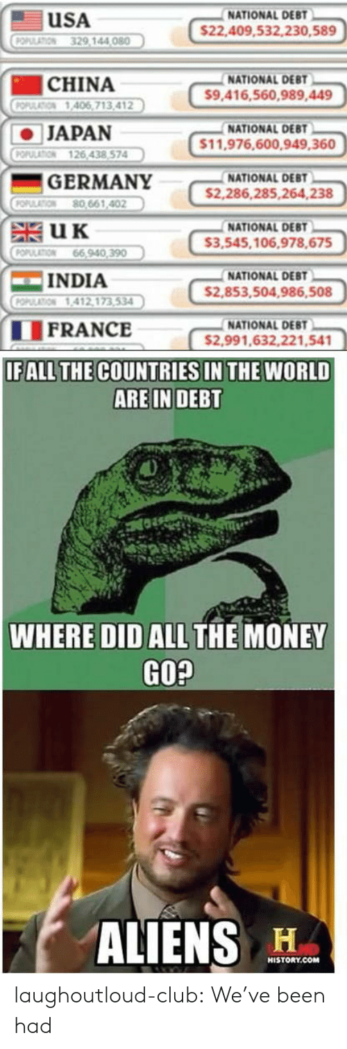 Club, Money, and Tumblr: NATIONAL DEBT  uSA  $22,409,532,230, 589  POPLATION  329 144 080  NATIONAL DEBT  $9,416,560,989,449  CHINA  POPULATION 1 406,713,412  JAPAN  POPULATION 126,438 574  NATIONAL DEBT  $11,976,600,949,360  GERMANY  NATIONAL DEBT  $2,286,285,264,238  FOPULATION 80 661,402  UK  NATIONAL DEBT  $3,545,106,978,675  POPULATION 66.940 390  INDIA  POPULATION 1,412173,534  NATIONAL DEBT  $2,853,504,986,508  FRANCE  NATIONAL DEBT  $2,991,632,221,541  IF ALL THE COUNTRIES IN THE WORLD  ARE IN DEBT  WHERE DID ALL THE MONEY  GO?  ALIENS  H  HISTORY.COM laughoutloud-club:  We've been had