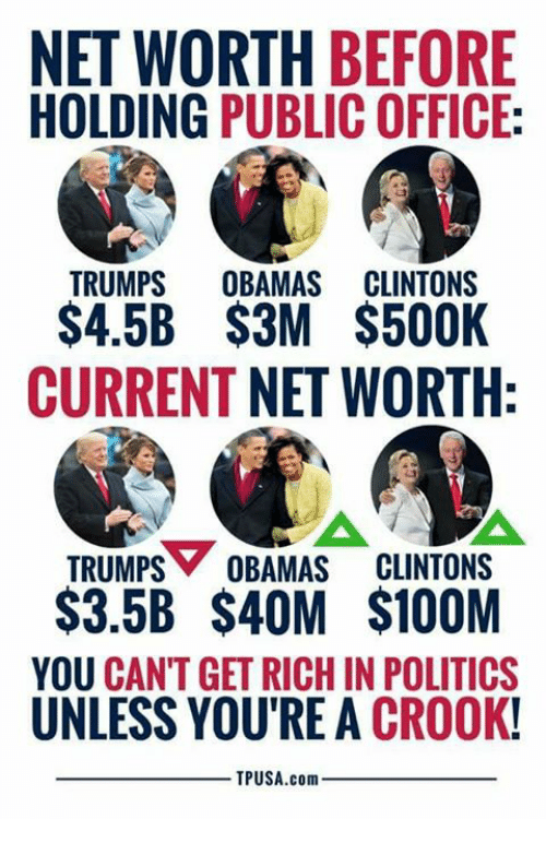 Net Worth: NET WORTH BEFORE  HOLDING PUBLIC OFFICE:  TRUMPS OBAMAS CLINTONS  S4.5B $3M $500K  CURRENT NET WORTH  TRUMPS OBAMAS CLINTONS  $3.5B $4OM $100M  YOU CANT GET RICH IN POLITICS  UNLESS YOU'RE A CROOK!  TPUSA.com