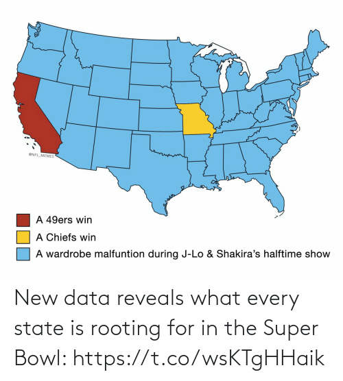 state: New data reveals what every state is rooting for in the Super Bowl: https://t.co/wsKTgHHaik
