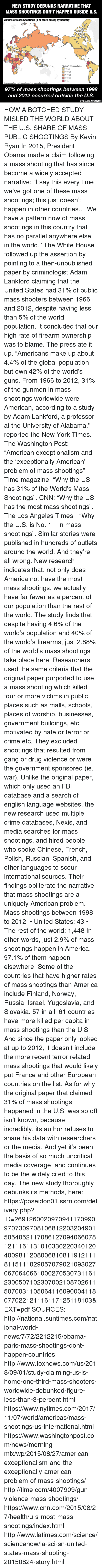 """America, cnn.com, and Crime: NEW STUDY DEBUNKS NARRATIVE THAT  MASS SHOOTINGS DON'T HAPPEN OUSIDE U.S.  Victims of Mass Shootings (4 or More Killed) by Country  Victims/100k population  0.06  0.06  >=0.15  0.33  >=1  Gray areas had no incidents or data was not available  97% of mass shootings between 1998  and 2012 occurred outside the U.S.  Unbiased America HOW A BOTCHED STUDY MISLED THE WORLD ABOUT THE U.S. SHARE OF MASS PUBLIC SHOOTINGS By Kevin Ryan  In 2015, President Obama made a claim following a mass shooting that has since become a widely accepted narrative:  """"I say this every time we've got one of these mass shootings; this just doesn't happen in other countries… We have a pattern now of mass shootings in this country that has no parallel anywhere else in the world.""""  The White House followed up the assertion by pointing to a then-unpublished paper by criminologist Adam Lankford claiming that the United States had 31% of public mass shooters between 1966 and 2012, despite having less than 5% of the world population.  It concluded that our high rate of firearm ownership was to blame.  The press ate it up.  """"Americans make up about 4.4% of the global population but own 42% of the world's guns. From 1966 to 2012, 31% of the gunmen in mass shootings worldwide were American, according to a study by Adam Lankford, a professor at the University of Alabama."""" reported the New York Times.  The Washington Post: """"American exceptionalism and the 'exceptionally American' problem of mass shootings"""".  Time magazine: """"Why the US has 31% of the World's Mass Shootings"""".  CNN: """"Why the US has the most mass shootings"""".  The Los Angeles Times - """"Why the U.S. is No. 1—in mass shootings"""".  Similar stories were published in hundreds of outlets around the world.  And they're all wrong.  New research indicates that, not only does America not have the most mass shootings, we actually have far fewer as a percent of our population than the rest of the world.  The study finds that, desp"""