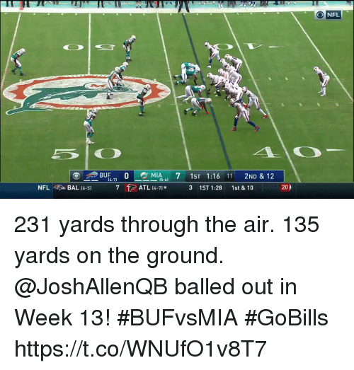 Memes, Nfl, and 🤖: NFL  15-617 1ST 1:16  31ST1:28  11 2ND & 12  BUF-7)  O  NFL 섹> BAL 16-51  7be ATL 14-71.  7  ATL 14-7) .  1st& 10  20) 231 yards through the air. 135 yards on the ground.  @JoshAllenQB balled out in Week 13! #BUFvsMIA #GoBills https://t.co/WNUfO1v8T7