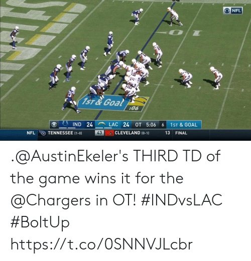 Cleveland: NFL  1ST&Goal  :06  LAC 24  IND 24  OT 5:06  1ST & GOAL  6  CLEVELAND (0-1)  TENNESSEE (1-0)  43  NFL  13  FINAL .@AustinEkeler's THIRD TD of the game wins it for the @Chargers in OT! #INDvsLAC #BoltUp https://t.co/0SNNVJLcbr