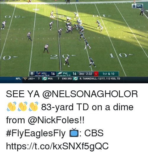 Memes, Nfl, and Cbs: NFL  2  HO(10-4)16-e-PH17-7) 16  7MIA 7 END 3RDR. TANNEHILL: 12/17, 113 YDS, TD  3RD 2:32  4  1ST & 10  NFLJAX SEE YA @NELSONAGHOLOR 👋👋👋  83-yard TD on a dime from @NickFoles!! #FlyEaglesFly  📺: CBS https://t.co/kxSNXf5gQC