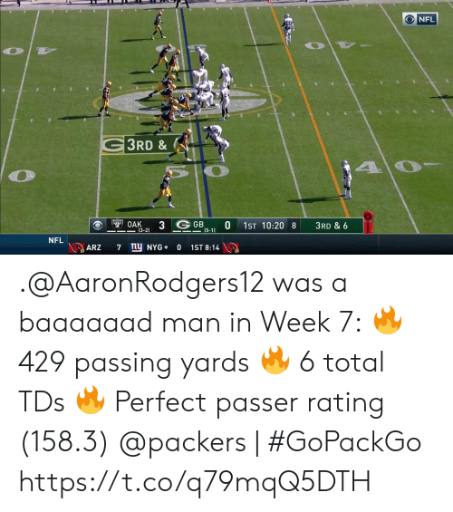 Memes, Nfl, and Packers: NFL  G3RD &  S OAK  3  (3-2)  G GB  0  1ST 10:20 8  3RD & 6  (5-1)  NFL  ny NYG  7  0  ARZ  1ST 8:14 .@AaronRodgers12 was a baaaaaad man in Week 7: 🔥 429 passing yards  🔥 6 total TDs  🔥 Perfect passer rating (158.3)   @packers   #GoPackGo https://t.co/q79mqQ5DTH
