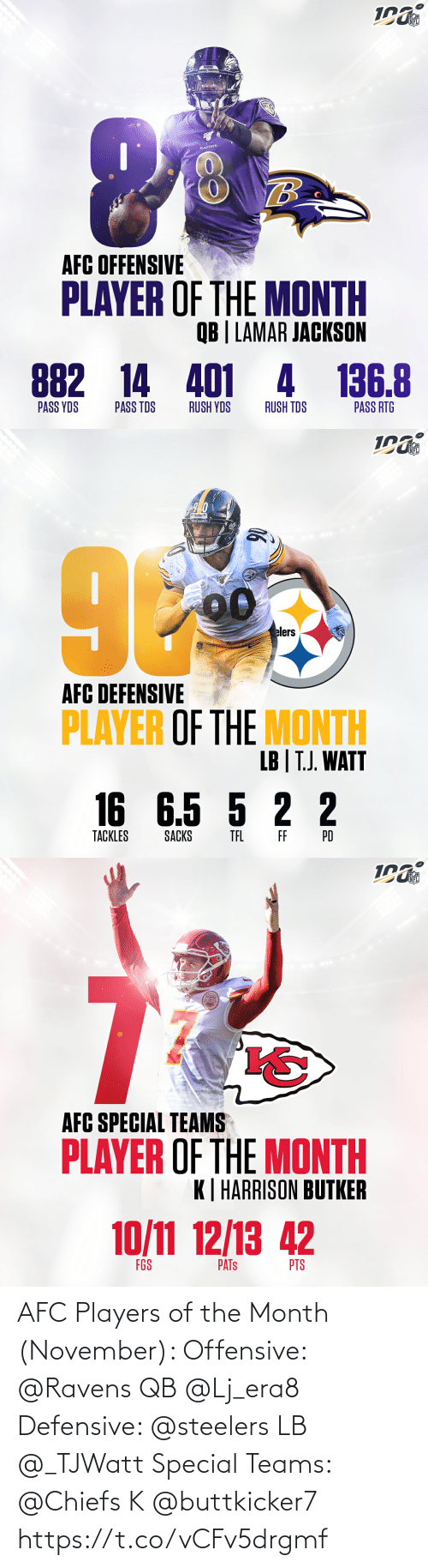 november: NFL  RAVENS  AFC OFFENSIVE  PLAYER OF THE MONTH  QB | LAMAR JACKSON  882 14 401 4 136.8  PASS YDS  PASS TDS  RUSH YDS  RUSH TDS  PASS RTG   NFL  elers  AFC DEFENSIVE  PLAYER OF THE MONTH  LB | T.J. WATT  16 6.5 5 2 2  TACKLES  SACKS  TEL  FF  PD   NFL  AFC SPECIAL TEAMS  PLAYER OF THE MONTH  K| HARRISON BUTKER  10/11 12/13 42  FGS  PTS  PATS AFC Players of the Month (November):   Offensive: @Ravens QB @Lj_era8  Defensive: @steelers LB @_TJWatt  Special Teams: @Chiefs K @buttkicker7 https://t.co/vCFv5drgmf