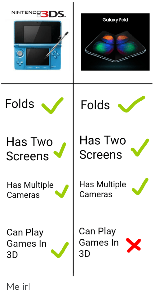 Screens: NINTENDO3DS  Galaxy Fold  FoldsFolds  Has Two  Screens  Has Two  Screens  Has Multiple  Cameras  Has Multiple  Camera:s  Can Play  Games In  3D  Can Play  dames in dames in X  3D Me irl