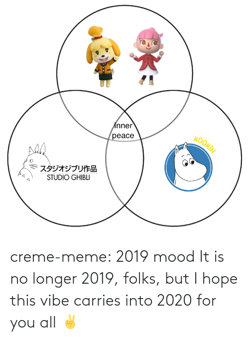 Vibe: nner  eace  MOOM  スタジオジブリ作品  STUDIO GHIBLI creme-meme:  2019 mood   It is no longer 2019, folks, but I hope this vibe carries into 2020 for you all ✌️