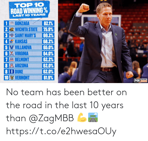 better: No team has been better on the road in the last 10 years than @ZagMBB 💪🛣 https://t.co/e2hwesaOUy