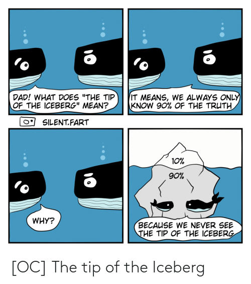 The: [OC] The tip of the Iceberg