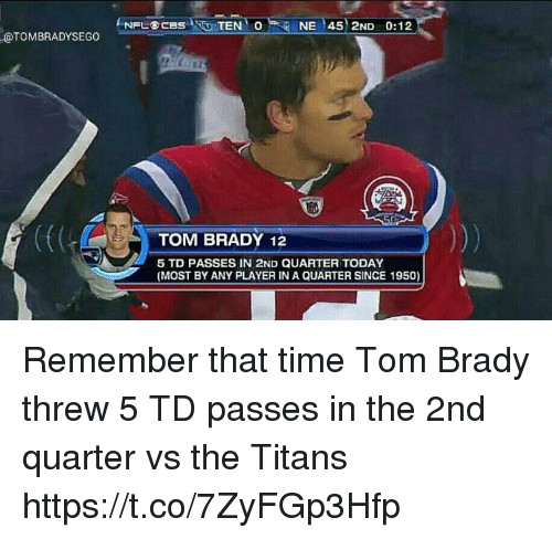 Tom Brady, Time, and Today: ONE 45 2ND 0:12  eTOMBRADYSECO NPL BCBS TEN  I TOM BRADY 12  5 TD PASSES IN 2ND QUARTER TODAY  (MOST BY ANY PLAYER IN A QUARTER SINCE 1950) Remember that time Tom Brady threw 5 TD passes in the 2nd quarter vs the Titans https://t.co/7ZyFGp3Hfp