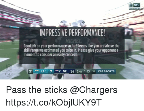 Nfl, Sports, and Cbs: ONFL  AFC DIVISIONAL  IMPRESSIVE PERFORMANCE!  MICHEL  Good job on your performance so far! Seems like you are above the  skill range we estimated you to be in. Please give your opponent a  moment to consider an early concede.  ® |︵ LAC 7  NE 34 2ND 1:43 34 CBS SPORTS  NFLRT  Tube Pass the sticks @Chargers https://t.co/kObjlUKY9T