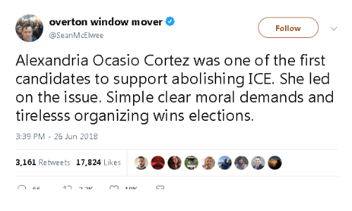 Organizing: overton window mover  @SeanMcElwee  Follow  Alexandria Ocasio Cortez was one of the first  candidates to support abolishing ICE. She led  on the issue. Simple clear moral demands and  tirelesss organizing wins elections  3:39 PM -26 Jun 2018  3,161 Rehweets 17,824 Likesee