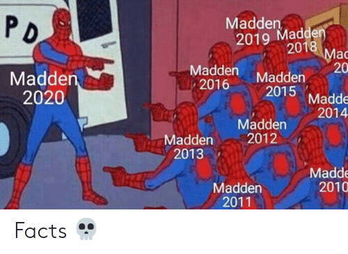 Facts, Nfl, and Madden: P D  2019 Madden  2018  20  2016 2015 Madde  Madde  2020  2014  Madden  Madden2012  2013  Madde  2010  Madden  2011 Facts 💀