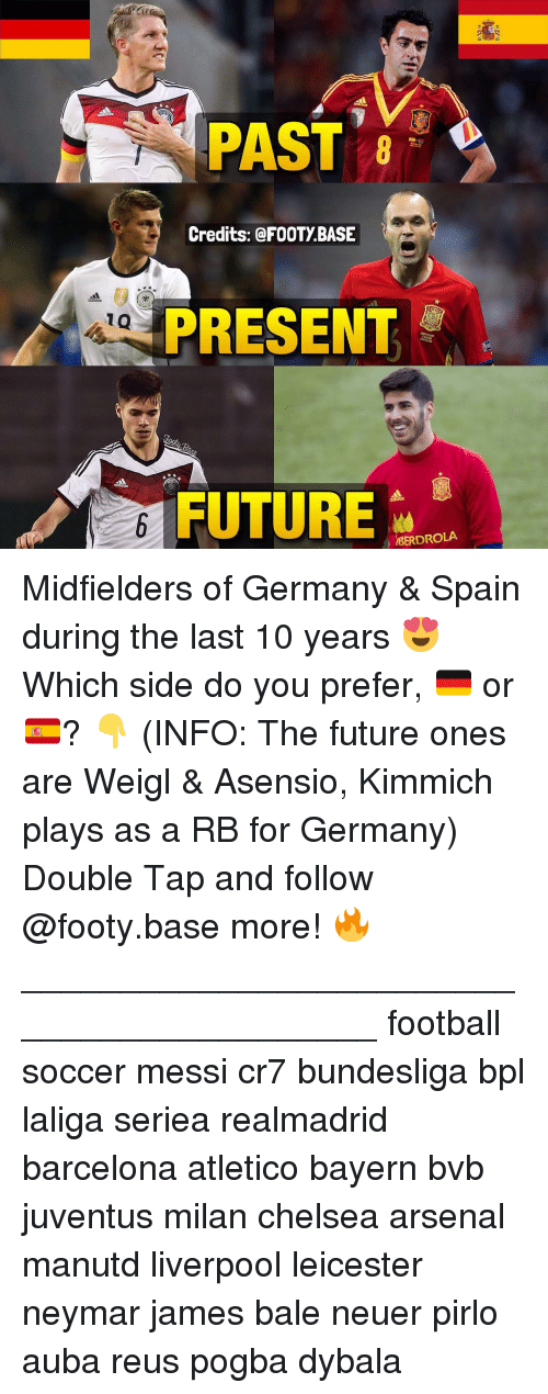 Kimmich: PAST 8  Credits: FOOTYBASE  PRESENT  Q  FUTURE  6 IBERDROLA Midfielders of Germany & Spain during the last 10 years 😍 Which side do you prefer, 🇩🇪 or 🇪🇸? 👇 (INFO: The future ones are Weigl & Asensio, Kimmich plays as a RB for Germany) Double Tap and follow @footy.base more! 🔥 ___________________________________________ football soccer messi cr7 bundesliga bpl laliga seriea realmadrid barcelona atletico bayern bvb juventus milan chelsea arsenal manutd liverpool leicester neymar james bale neuer pirlo auba reus pogba dybala