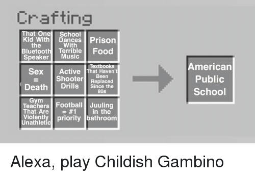80s, Bluetooth, and Childish Gambino: PaTTIn  That One School  Kid WithDances Prison  With  the  Bluetooth Terrible Food  Speaker Music  American  Public  School  Textbooks  Sex Active That Haven't  Been  Shooter Replaced  Since the  Death Drills  80s  Gym  Teachers Football Juuling  in the  That Are  #1  Violently priority bathroom  Unathletic Alexa, play Childish Gambino