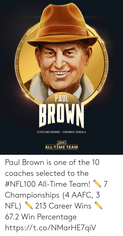 Cleveland: PAUL  BROWN  CLEVELAND BROWNS CINCINNATI BENGALS  ALL-TIΜΕ ΤEAΜ  1946-1962, 1968-1975  HALL OF FAME  1950, 1954 & 1955 NFL CHAMPION Paul Brown is one of the 10 coaches selected to the #NFL100 All-Time Team!  ✏️ 7 Championships (4 AAFC, 3 NFL) ✏️ 213 Career Wins ✏️ 67.2 Win Percentage https://t.co/NMarHE7qiV
