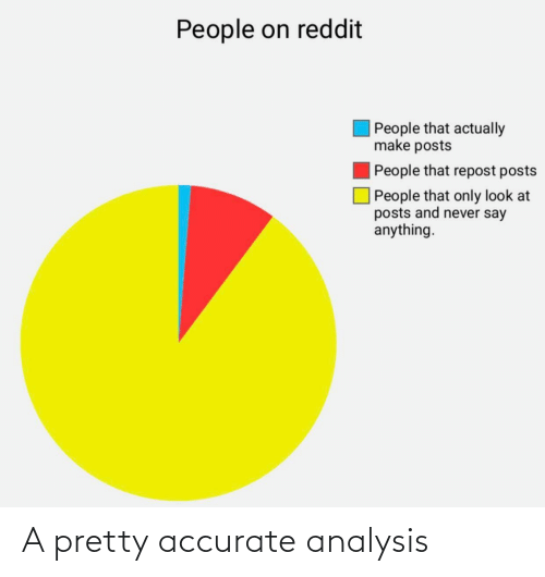 Say Anything...: People on reddit  People that actually  make posts  People that repost posts  |People that only look at  posts and never say  anything. A pretty accurate analysis