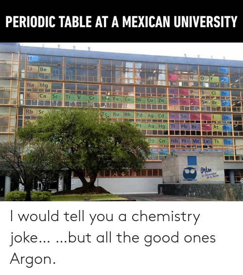 Chemistry Joke: PERIODIC TABLE AT A MEXICAN UNIVERSITY  Li Be  Na Mg  Se Br I would tell you a chemistry joke… …but all the good ones Argon.