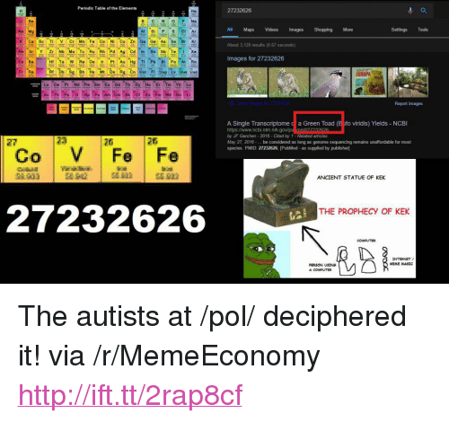 """periodic table: Periodic Table of the Elements  He  27232626  LI Be  All Maps Videos Images  About 3,120 results (0.67 seconds)  Images for 27232626  Shopping  More  Settings Tools  AI SIİP S CI Ar  K Ca Sc TI V Cr Mn Fe Co Ni Cu Zn Ga Br Kr  Rb r Y Nb Mo Te Ru Rh Pd Ag Cd In Sn Sb Te Xe  Na M  Ge As Se  EUROPA  La Co P Nd Pm Sm Eu GdT Dyor Tm Yb Lu  Ho Er Tm Yb Lu  Report images  A Single Transcriptome d a Green Toad ( fo viridis) Yields-NCBI  https://www.ncbi.nim.nih.gov/p  by JF Gerchen 2016- Cited by 1-Related articles  May 27, 2016-. be considered as long as genome sequencing remains unaffordable for most  species. PMID: 27232626. PubMed- as supplied by publisher  7  20  76  Co VFe Fe  ANCIENT STATUE OF KEK  27232626  THE PROPHECY OF KEK  INTERNET  MEME MAGIC  PERSON USTNG <p>The autists at /pol/ deciphered it! via /r/MemeEconomy <a href=""""http://ift.tt/2rap8cf"""">http://ift.tt/2rap8cf</a></p>"""