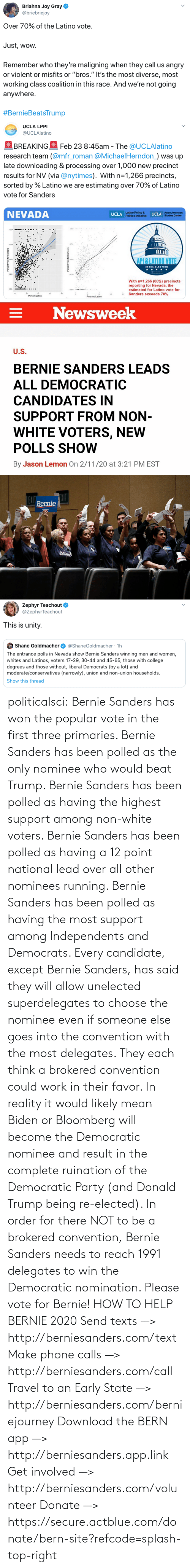 democratic: politicalsci: Bernie Sanders has won the popular vote in the first three primaries. Bernie Sanders has  been polled as the only nominee who would beat Trump. Bernie Sanders  has been polled as having the highest support among non-white voters.  Bernie Sanders has been polled as having a 12 point national lead over  all other nominees running. Bernie Sanders has been polled as having the most support among Independents and Democrats.  Every candidate, except Bernie Sanders, has said they will allow  unelected superdelegates to choose the nominee even if someone else goes  into the convention with the most delegates. They each think a brokered  convention could work in their favor. In  reality it would likely mean Biden or Bloomberg will become the  Democratic nominee and result in the complete ruination of the  Democratic Party (and Donald Trump being re-elected). In order for there  NOT to be a brokered  convention, Bernie Sanders needs to reach 1991 delegates to win the  Democratic  nomination. Please vote for Bernie!  HOW TO HELP BERNIE 2020 Send texts —> http://berniesanders.com/text  Make phone calls —> http://berniesanders.com/call  Travel to an Early State —> http://berniesanders.com/berniejourney  Download the BERN app —> http://berniesanders.app.link  Get involved —> http://berniesanders.com/volunteer Donate —> https://secure.actblue.com/donate/bern-site?refcode=splash-top-right