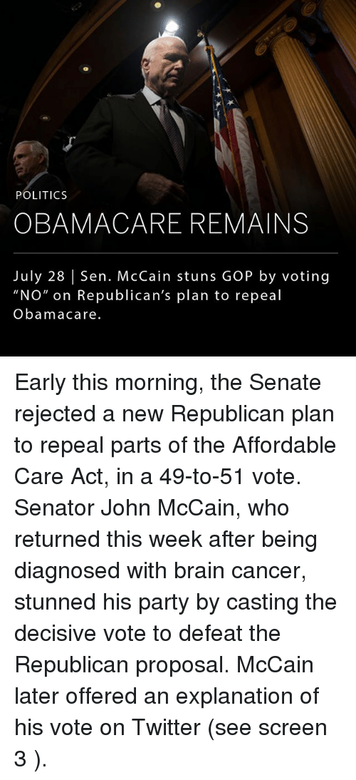 """Defeation: POLITICS  OBAMACARE REMAINS  July 28 Sen. McCain stuns GOP by voting  """"NO"""" on Republican's plan to repeal  Obamacare. Early this morning, the Senate rejected a new Republican plan to repeal parts of the Affordable Care Act, in a 49-to-51 vote. Senator John McCain, who returned this week after being diagnosed with brain cancer, stunned his party by casting the decisive vote to defeat the Republican proposal. McCain later offered an explanation of his vote on Twitter (see screen 3 )."""